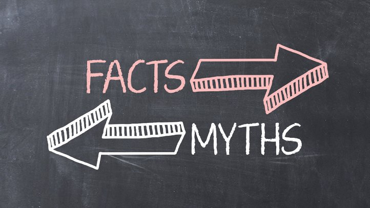 Misconceptions – An ESL Lesson